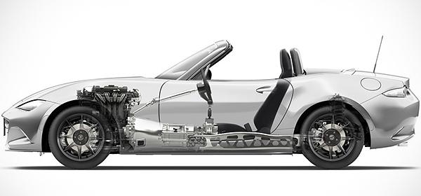 Новое поколение Toyota GT86 построят на платформе Mazda