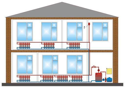 Воздушное (печное) отопление в загородном доме
