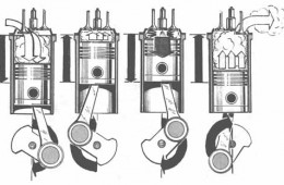 Теория работы дизельного двигателя. Как он работает?