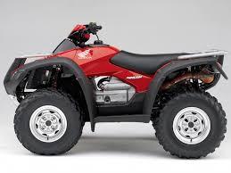 Квадроцикл Honda TRX 680