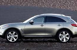 Граждане России стали чаще покупать премиальные автомобили
